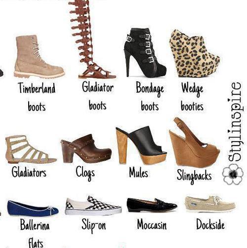 Từ điển hình ảnh bổ ích cho cô nàng chuẩn guu giày dép