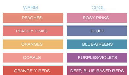Trang điểm đẹp nhờ chọn màu sắc hợp da