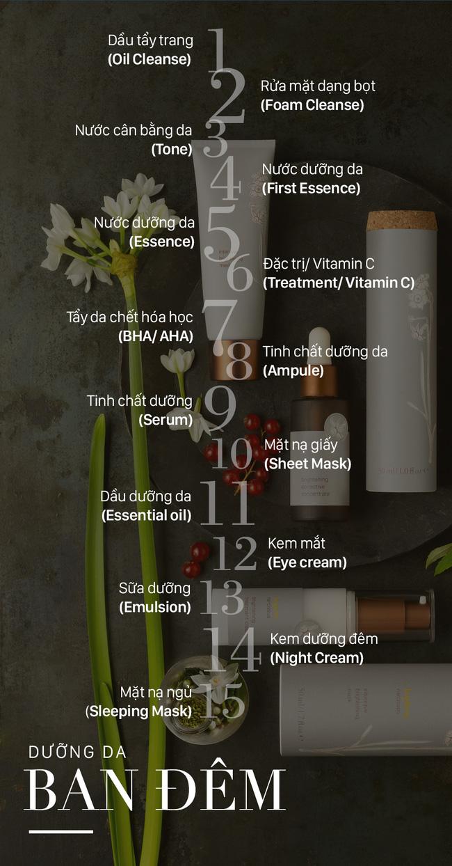 """Dưỡng da 10 bước """"thần thánh"""" xứ Hàn: liệu có thể tạo ra làn da """"không tuổi"""" cho phái đẹp Việt?"""