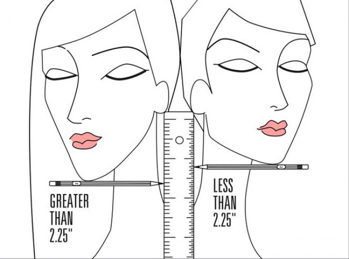 Muốn biết gương mặt có hợp để tóc ngắn hay không, cứ lấy bút chì và thước kẻ ra đo
