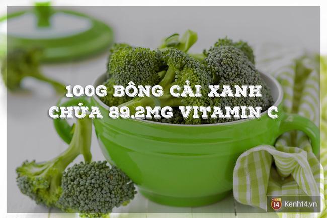 Không hẳn chỉ có trái cây chua mới nhiều vitamin C, 4 loại thực phẩm sau còn cao hơn gấp bội