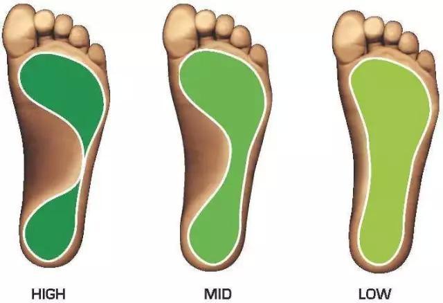 Nguyên nhân chẳng ngờ tới khiến bạn bị đau chân khi đi giày cao gót - Ảnh 9.