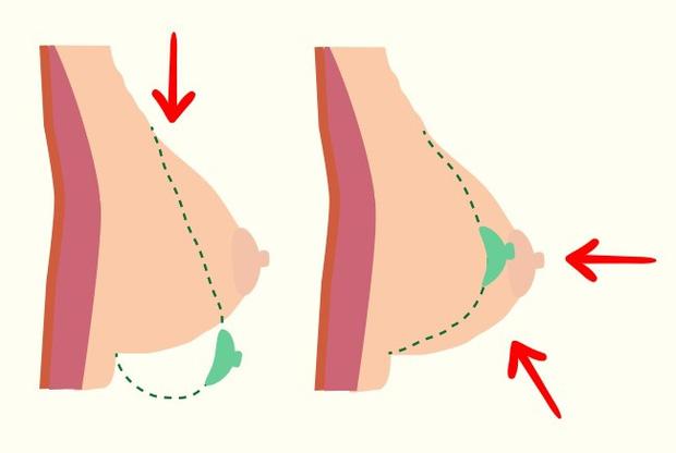 4 lý do cho thấy những người ít mặc áo ngực sẽ có vòng 1 khoẻ và đẹp hơn - Ảnh 1.