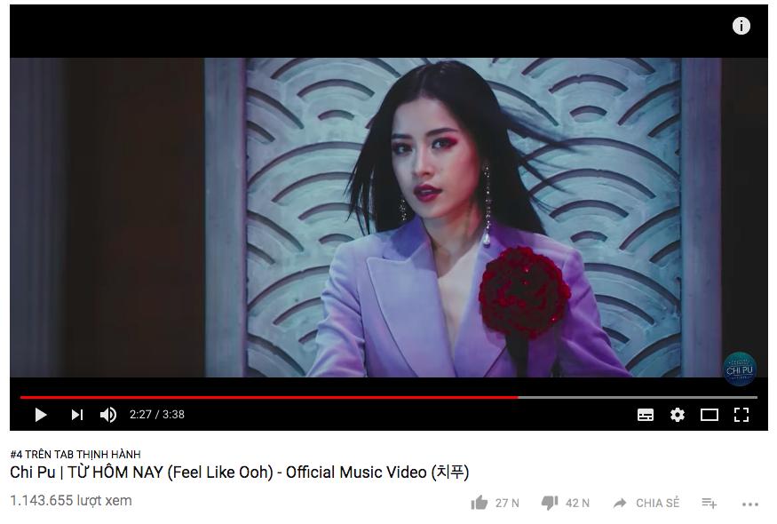Sau hơn 1 ngày ra mắt, MV debut của Chi Pu nhận lượt dislike 42 nghìn, gần gấp đôi lượt like