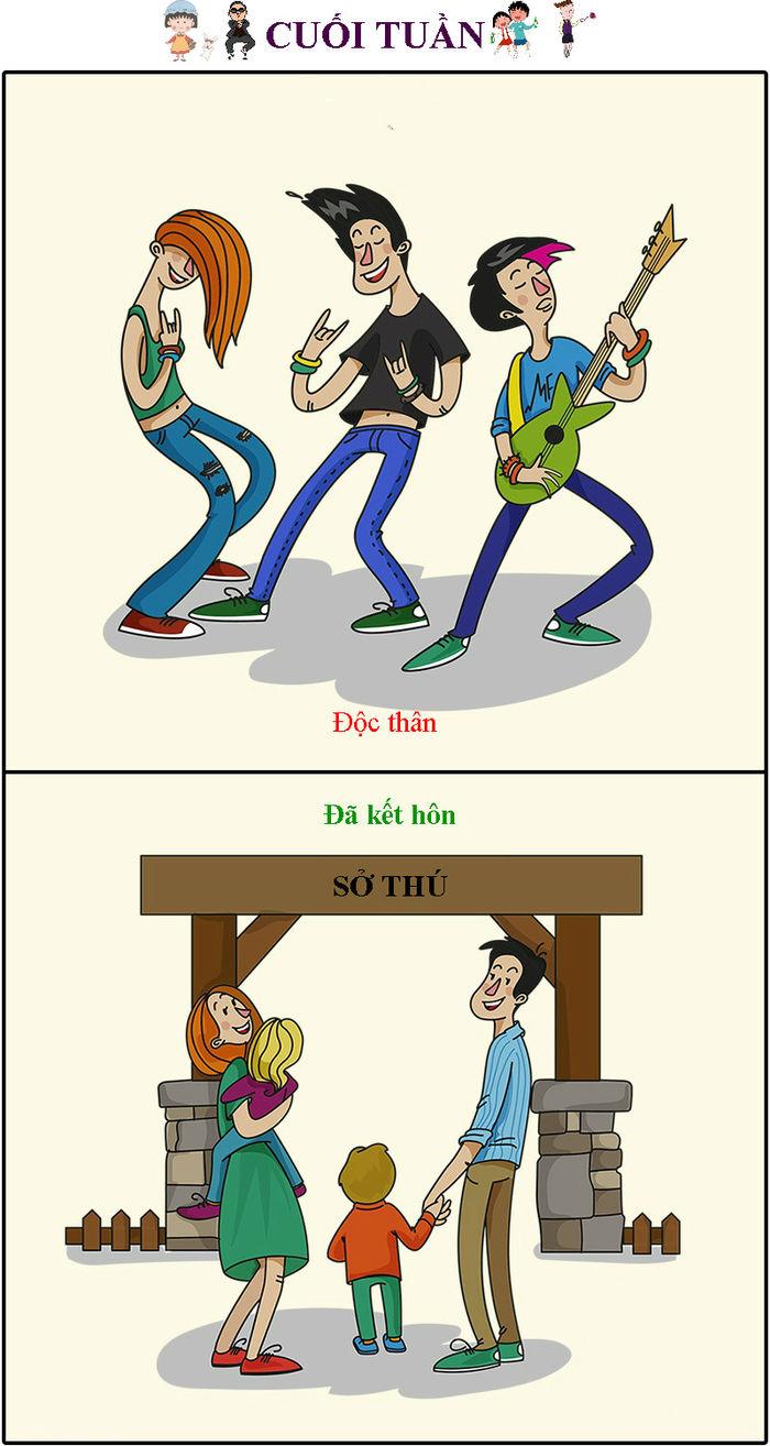 Sự khác biệt giữa chàng trai độc thân và người đàn ông từng trải