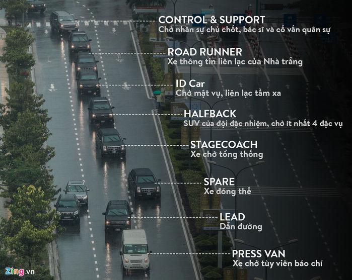 Đoàn xe hộ tống tổng thống Mỹ trên đường phố Đà Nẵng. Đồ hoạ: Mai Trí.
