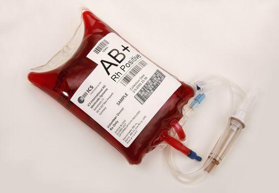 Tính cách và những lưu ý tối cần thiết để giữ tính mạng của các nhóm máu ai cũng cần biết