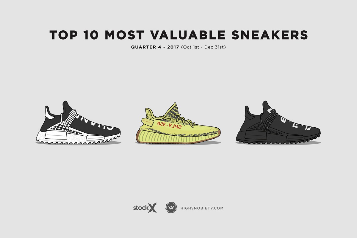 Top 10 đôi sneakers đắt giá nhất Qúy 4 năm 2017: adidas chiến thắng trên mọi mặt trận - Ảnh 1.