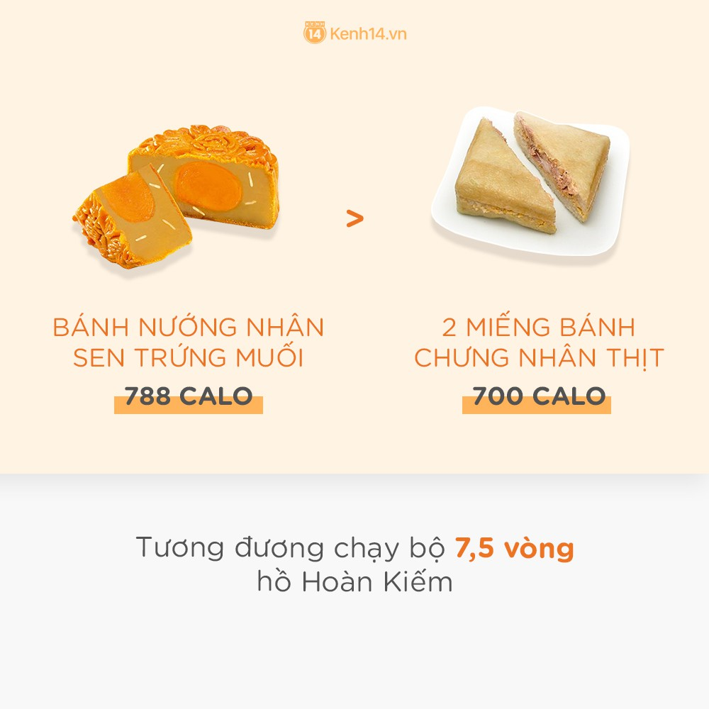 Ngon thật đấy nhưng bạn có biết ăn bánh trung thu BÉO cỡ nào không? - Ảnh 3.