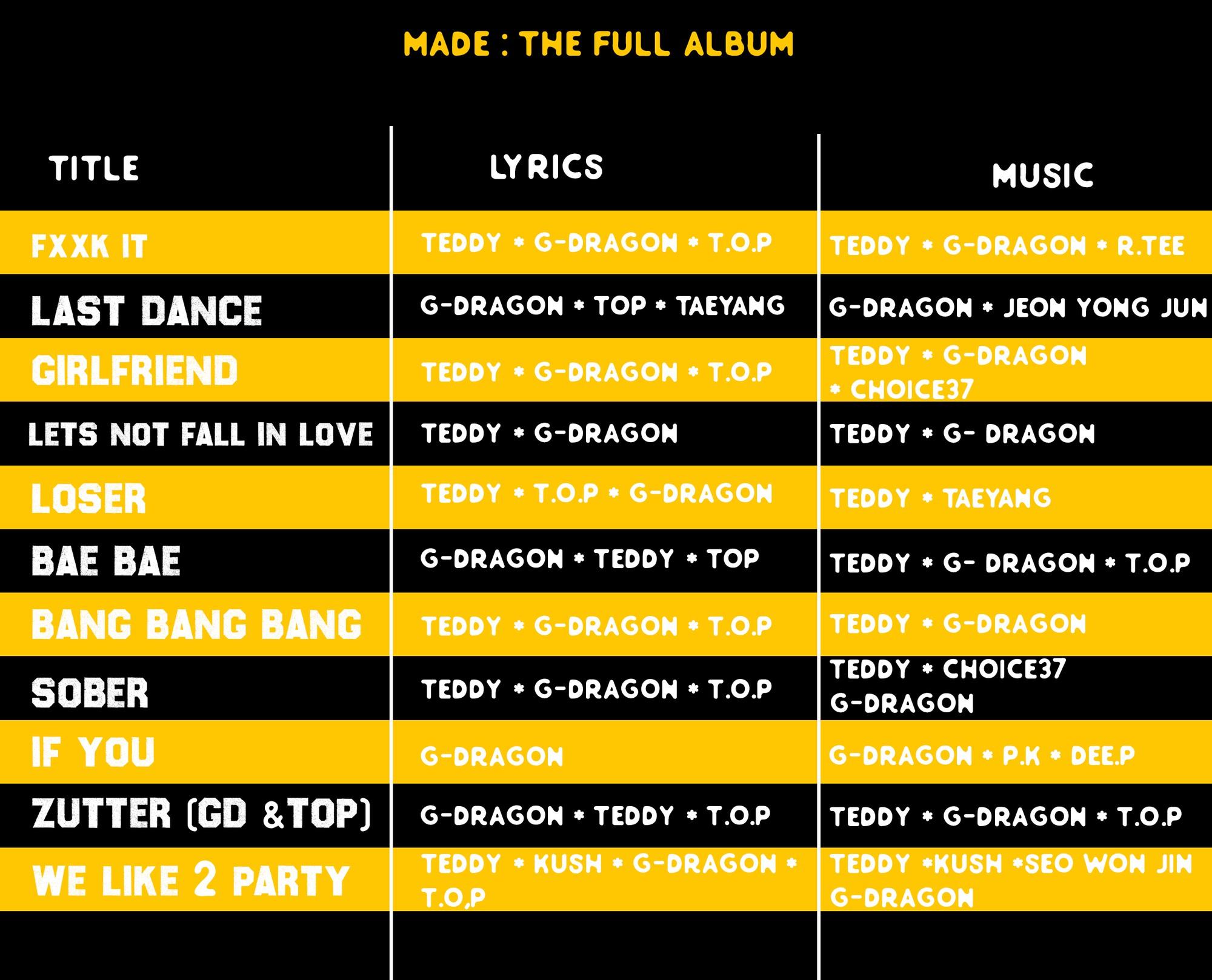 G-Dragon - Kẻ tiên phong thừa sức đối trọng với các nhóm nhạc tầm cỡ của Kpop - Ảnh 6.
