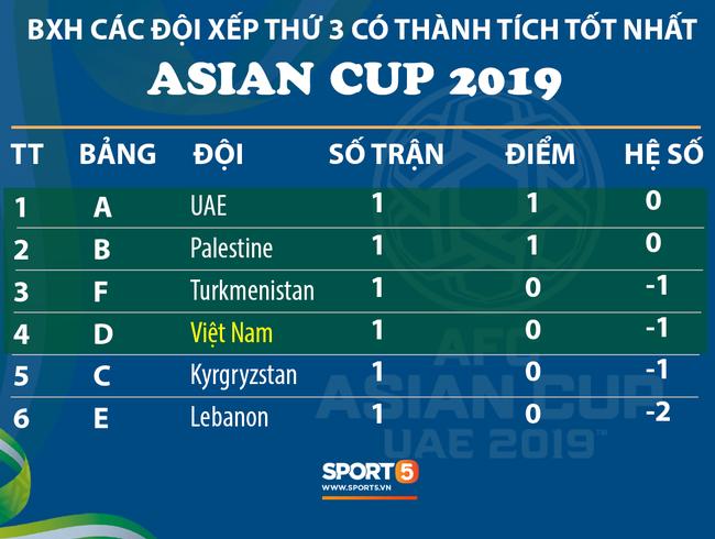 Quang Hải: Quên Thường Châu đi, tuyển Việt Nam phải thích nghi với đẳng cấp ở Asian Cup - Ảnh 3.