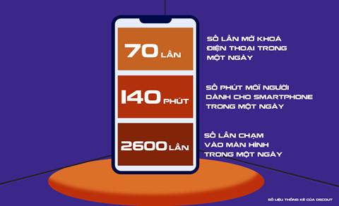 Khong smartphone, cuoc song lieu co hanh phuc hon? hinh anh 9