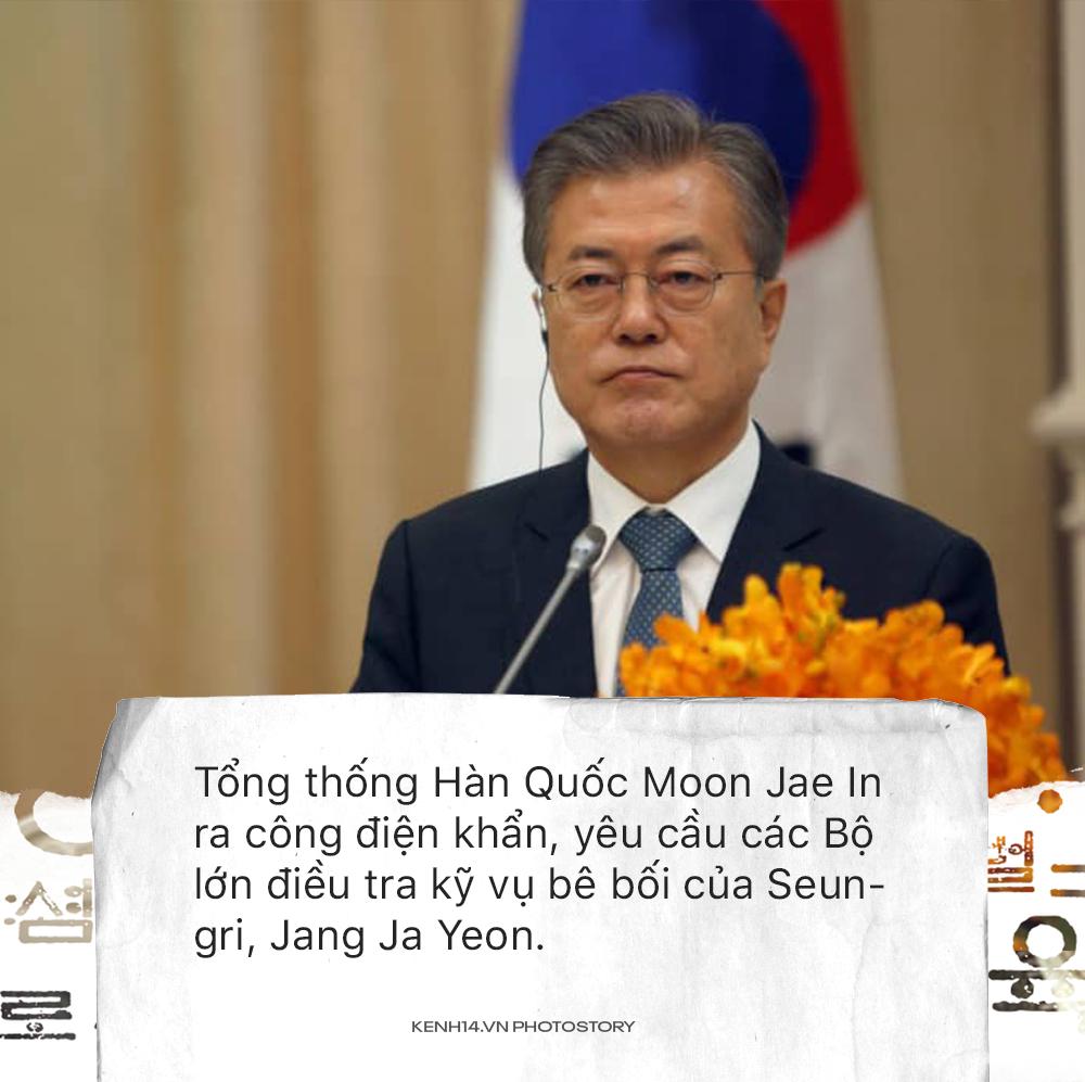 Scandal của Seungri ngày 18/3: Tổng thống Hàn Quốc chính thức lên tiếng, Jung Joon Young có lệnh bắt giữ - Ảnh 6.