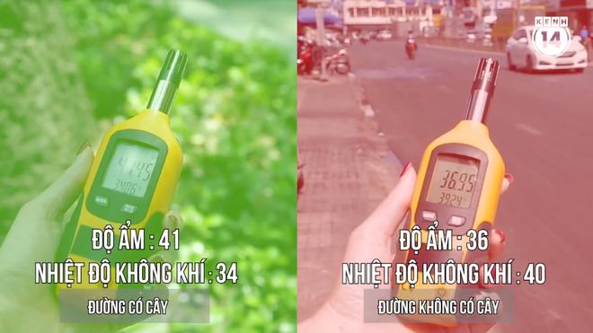 Đường Sài Gòn nắng gắt 40 độ C, chọn áo chống nắng như thế nào để sống sót? - Ảnh 1.