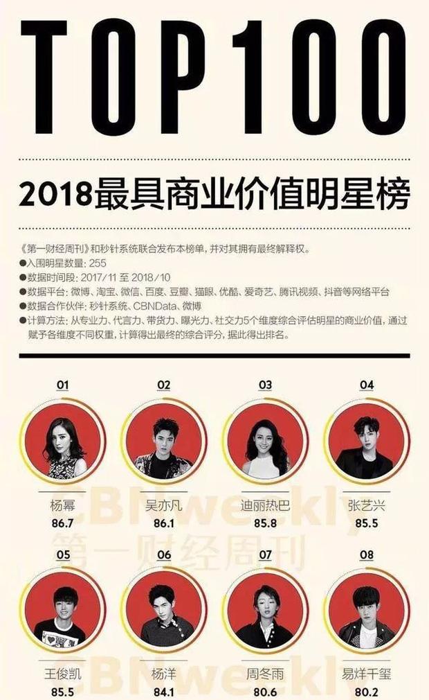 Phân chia tài sản sau ly hôn, netizen mới ngã ngửa hóa ra Dương Mịch sở hữu khối tài sản siêu to khổng lồ - Ảnh 8.