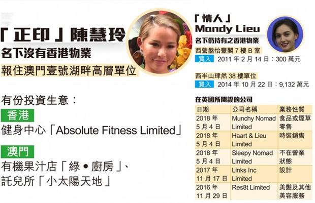 Đại chiến tài sản nóng nhất Macau: Tiểu tam nắm trong tay bất động sản bạc tỷ, hoàn toàn vượt mặt bà cả - Ảnh 6.