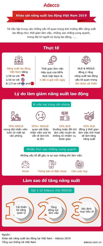 Nghịch lý mắc kẹt trong văn phòng ở công sở Việt Nam: Nhân viên năng suất hơn với giờ làm việc linh hoạt, nhưng sếp lại muốn họ luôn có mặt tại công ty! - Ảnh 2.