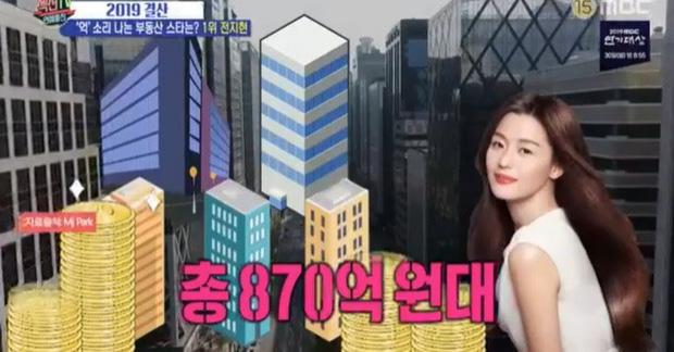 Top đại gia bất động sản Kbiz năm 2019: Mợ chảnh leo lên No.1 nhờ tòa nhà 677 tỉ, đè bẹp Kwon Sang Woo và dàn tài tử - Ảnh 2.
