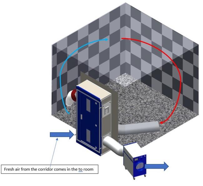 Sơ đồ giải pháp thông minh về phòng cách ly áp suất âm Deconta – Đức.