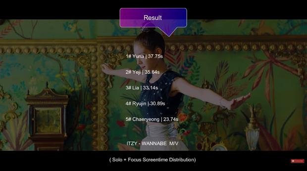 """Nữ tân binh được coi là """"Nayeon (TWICE) phiên bản mới"""": Debut đã nổi hơn cả center, view fancam cao nhất nhì nhóm, đến cắt tóc cũng làm Knet """"đảo điên"""" - Ảnh 16."""