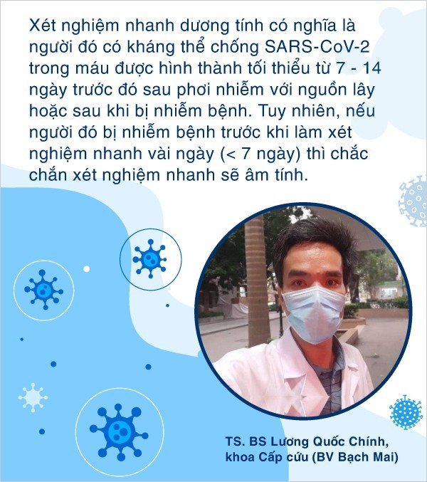 Hiểu đúng về test nhanh ở Hà Nội - Lý giải tại sao test âm tính vẫn phải tự cách ly đủ 14 ngày trước khi tái hòa nhập cộng đồng - Ảnh 4.