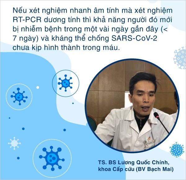 Hiểu đúng về test nhanh ở Hà Nội - Lý giải tại sao test âm tính vẫn phải tự cách ly đủ 14 ngày trước khi tái hòa nhập cộng đồng - Ảnh 5.