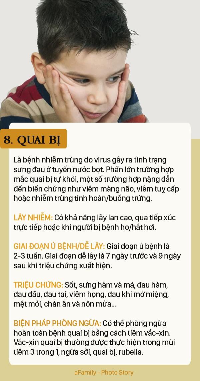 9 bệnh phổ biến ở trẻ nhỏ cha mẹ cần đặc biệt lưu tâm