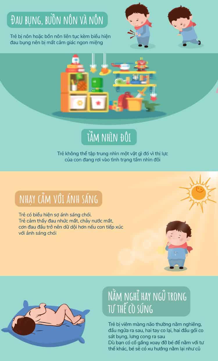 [Infographic] Các dấu hiệu cảnh báo bệnh viêm màng não ở trẻ