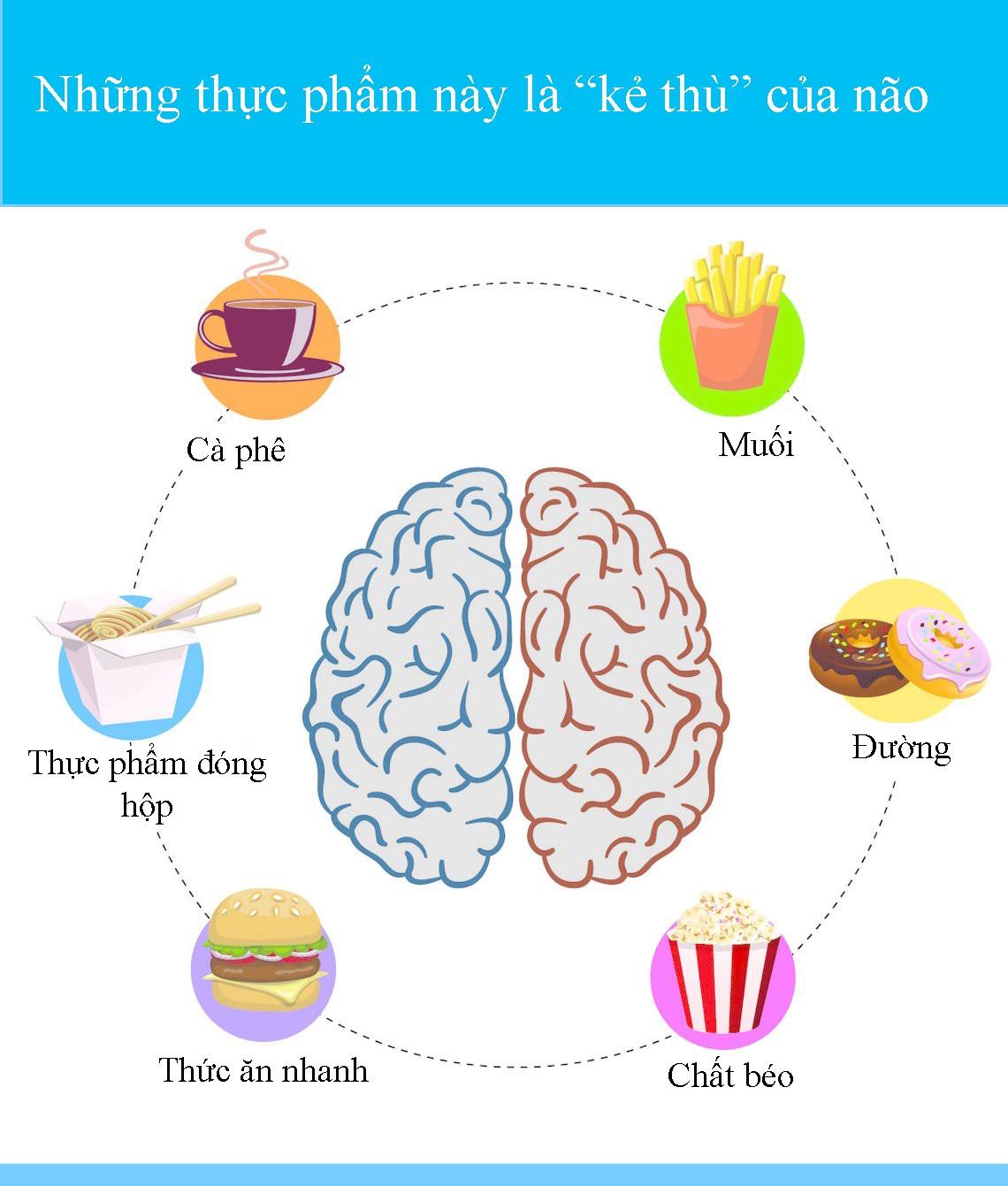10 thực phẩm bổ não, tăng cường trí nhớ - 'vị cứu tinh' dành riêng cho trẻ sắp vào lớp 1