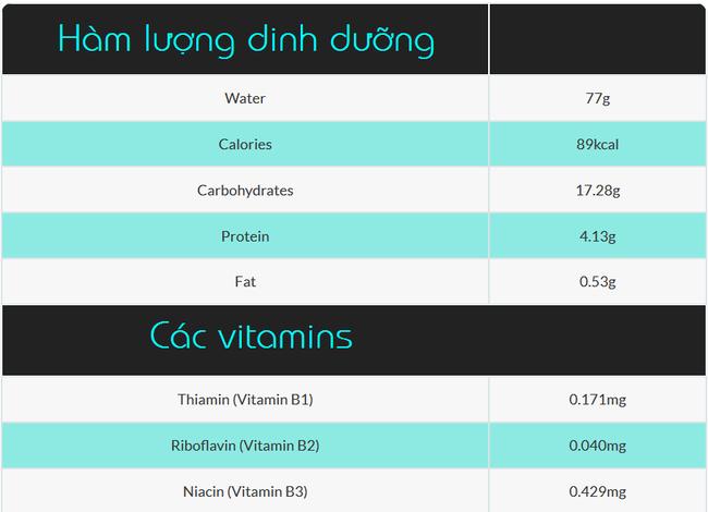 Những lợi ích khổng lồ cũng như tác dụng phụ khi ăn hạt sen trong lúc mang thai các mẹ bầu cực nên biết