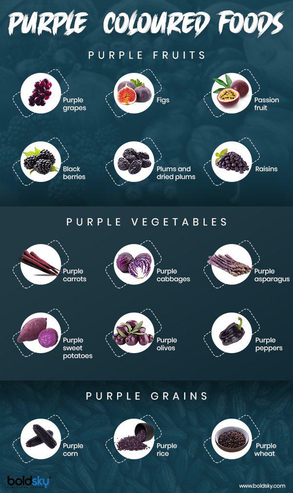 Rau quả màu tím: Thực phẩm 'hot' của năm và những lợi ích sức khoẻ tuyệt vời